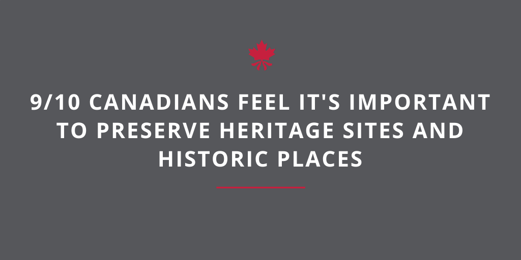 New Study Confirms Canadians' Commitment to Preserving Historic Places