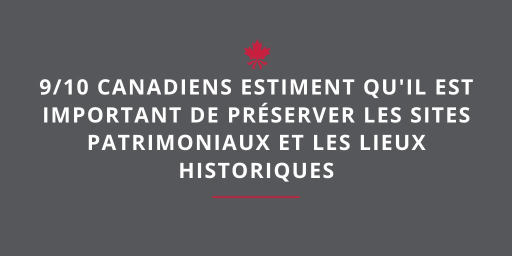 Une nouvelle étude confirme la détermination des Canadiens à préserver les lieux patrimoniaux